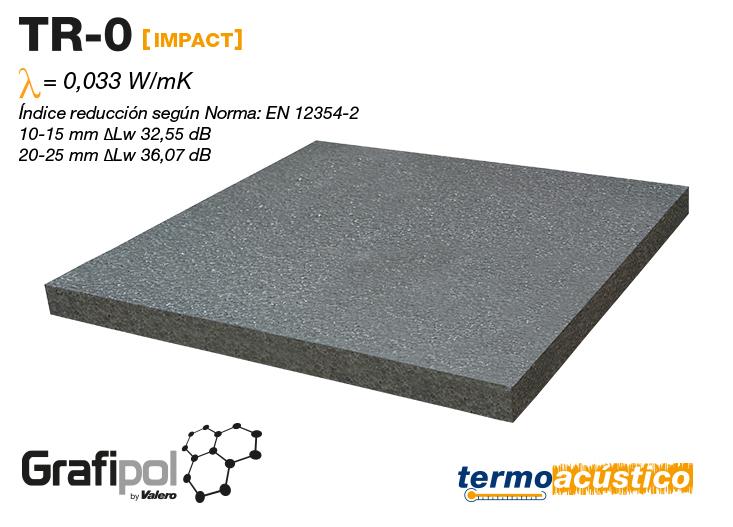 GRAFIPOL TR-0 Impact